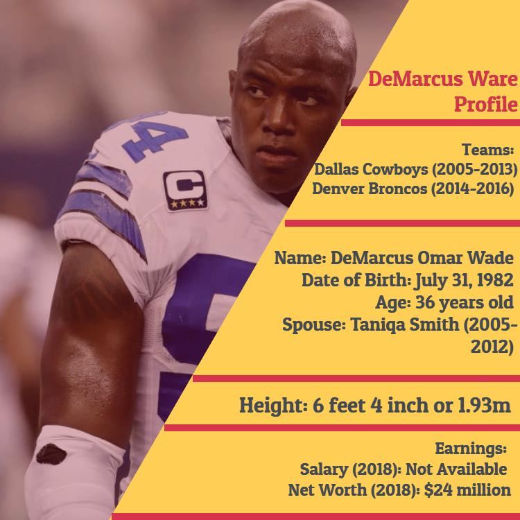 DeMarcus Ware Profile