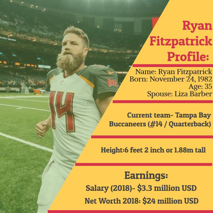 Ryan Fitzpatrick stats