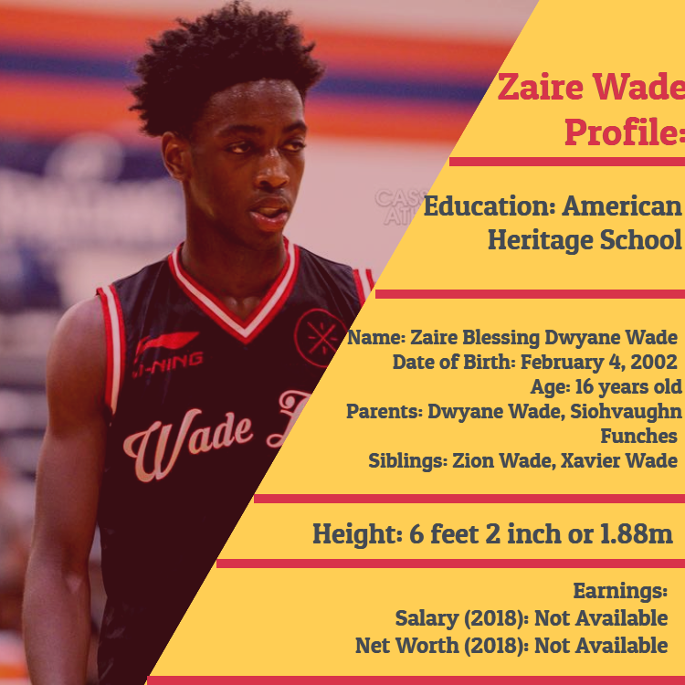 Zaire wade profile