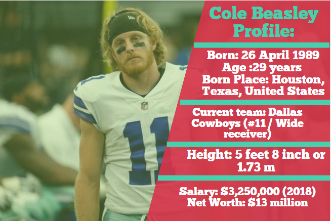 Cole Beasley Profile