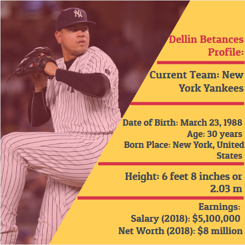 dellin betances profile