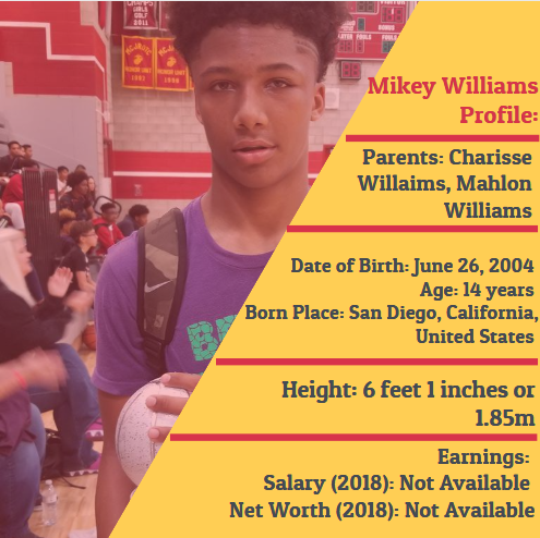 Mikey Williams profile