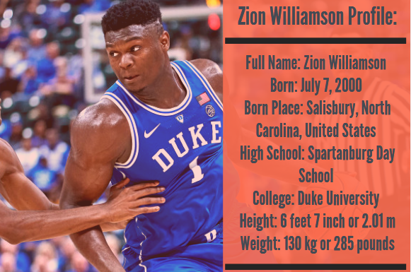 Zion Williamson height