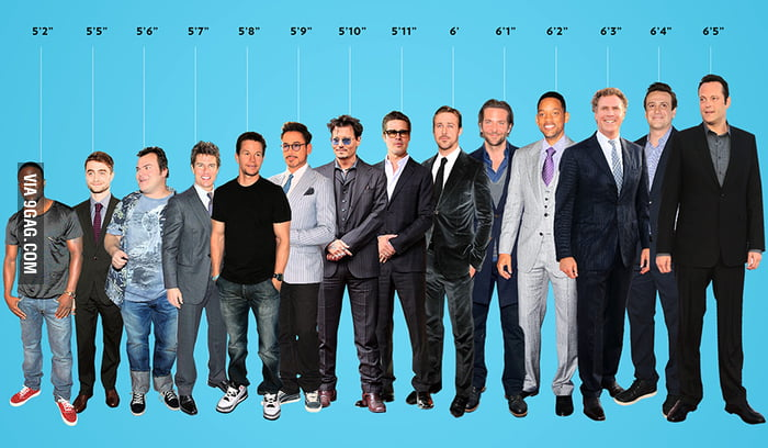 Height Comparison: How Tall Am I Compared To Celebrities?